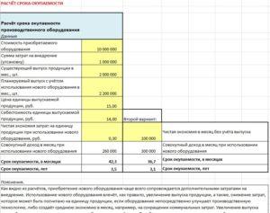 Финансовые вычисления в Excel